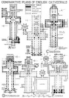 Comparative Plans of English Cathedrals 1