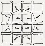 Vitruvian Town Plan