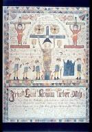 Religious Text- The Crucifixion