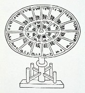 Wheel Pan for the Sorting and Storage of Chinese Characters