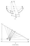 Jantar Mantar Observatory: Samat Yantra
