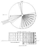 Jantar Mantar Observatory, New Delhi