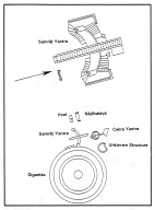 Jantar Mantar Observatory, Benares
