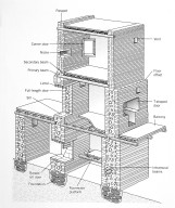 Chaco Canyon: Cross-Section of Typical Multi-Story Dwelling
