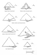 Pyramids from the Third and Fourth Dynasties
