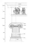 Ionic Order as Found on the Erechtheum (Erechtheion)