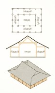 Buddhist Architectural Components