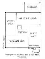 Four-and-a-Half Mat Tea Room