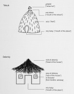 Types of Musgu Dwellings: Domed Hut (Teleuk) and Delemiy