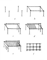 Construction Elements of a Menomini Summer House