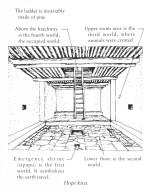 Hopi Kiva Symbolism