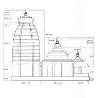 India Temple Elevations with Prominent Features