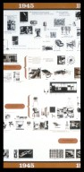 Timeline of Products by Herman Miller, Inc.