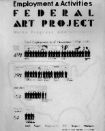 WPA - Federal Art Project Poster