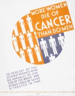 More Woman Die of Cancer Than Do Men - Poster