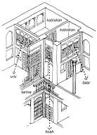 Kabiskan Mezzanine for Women Overlooking Male Quarters