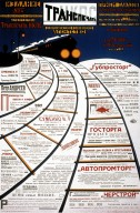 Poster for Railroad and Air Transport