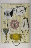 Illustration of Muff Designs from Gazette du Bon Ton