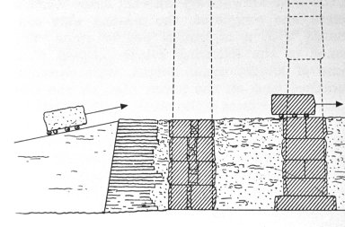 Egyptian Temples: Building Methods