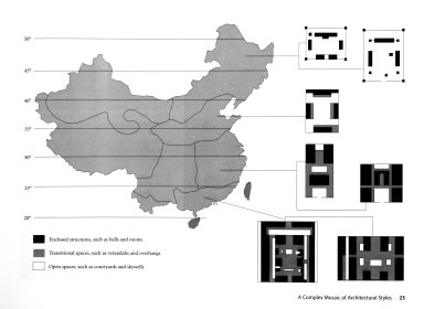 Four Regional Styles of Chinese Courtyard Houses