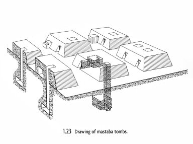 Drawing of Mastaba Tombs