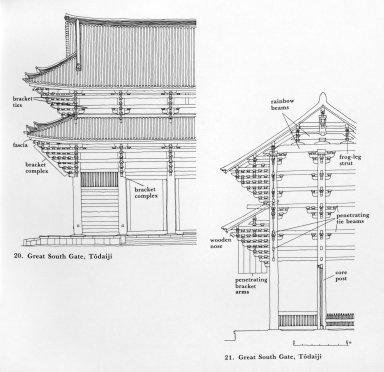 Todai-ji Temple: Great South Gate