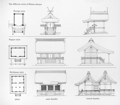 Three Styles of Shinto Shrines