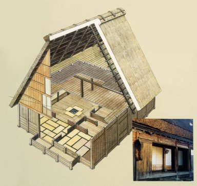Structure of a Gassho Style House