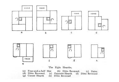 Eight Varieties of Tea Room (The Eight Hearths)