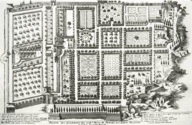 Plan of Farnese Gardens