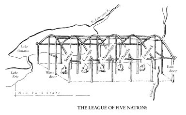 Longhouse of the League (Iroquois Longhouse)
