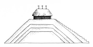 Typical Platform Mound