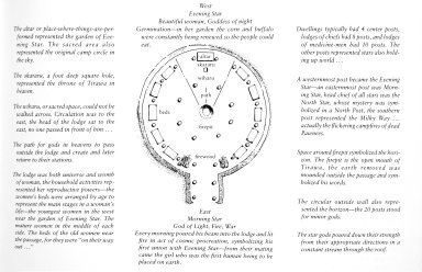 Pawnee Earth Lodge Symbolism