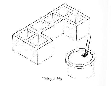 Unit Pueblo