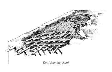 Zuni Roof