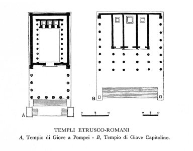Two Types of Etrusco-Roman Temples