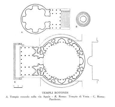 Round Roman Temple Plans