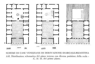 Byzantine-Style Venetian Houses