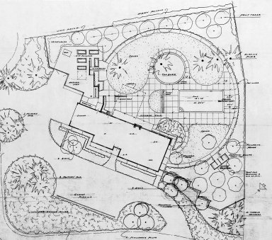 Miller Garden