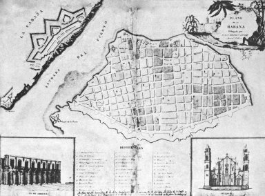 Plan of Havana