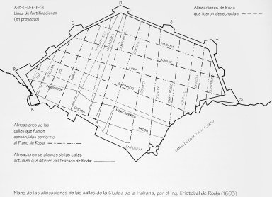 Plan of the Configuration of the Streets in the City of Havana