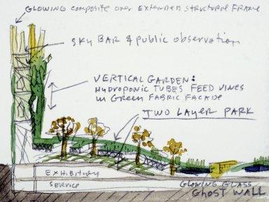 World Design Park Complex