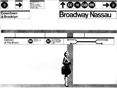 New York Subway Graphic System