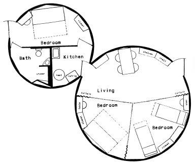 Dymaxion Deployment Unit (DDU)