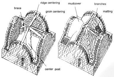Cross-Vault Construction in Palestine