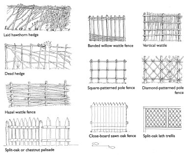 Types of Medieval Hedging and Fencing
