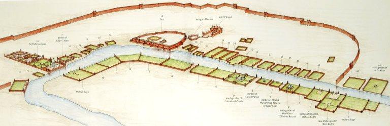 Riverfront Agra