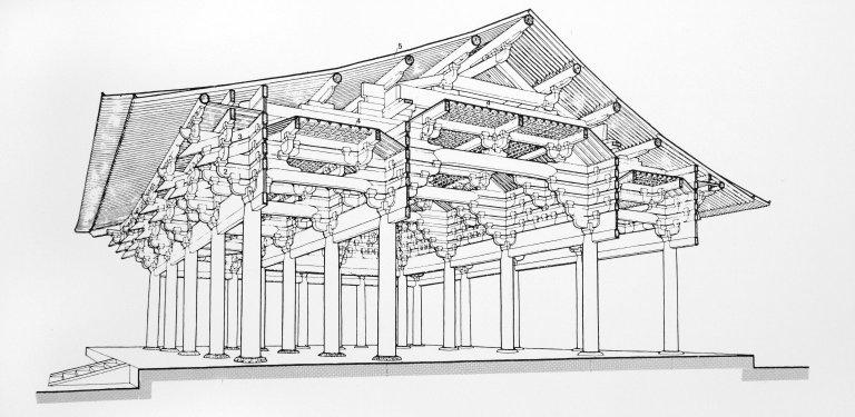 Foguang Temple: Buddha Hall