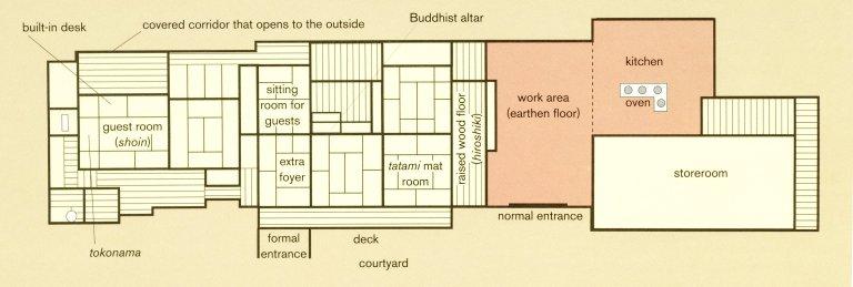 Yoshimura House