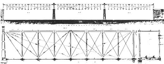 B&O Railroad Bridge